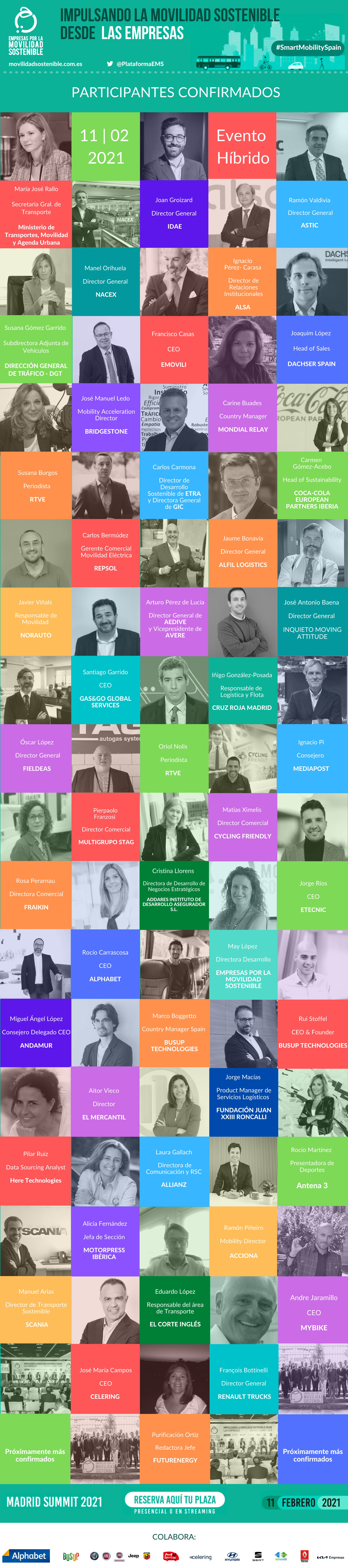 ponentes summit 2021